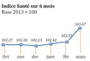 news-graph